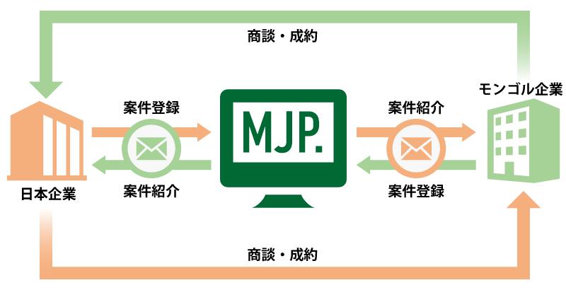 mjp-image